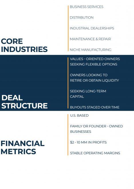 Principal-Investments-1